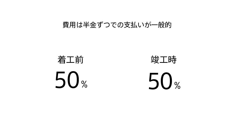 振込は着工前に50%、竣工時に50%が一般的