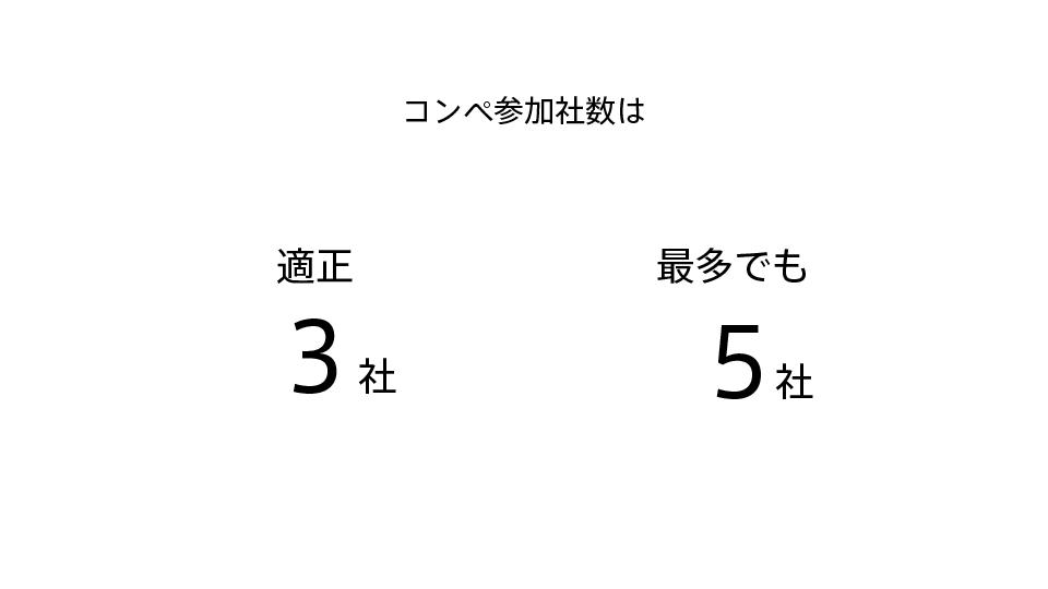 コンペは3社が適正。最多でも5社に。
